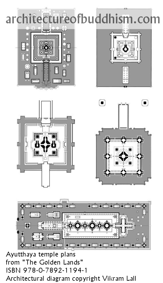 Comparison of plans of temples at Ayutthaya - Diagram from The Golden Lands book