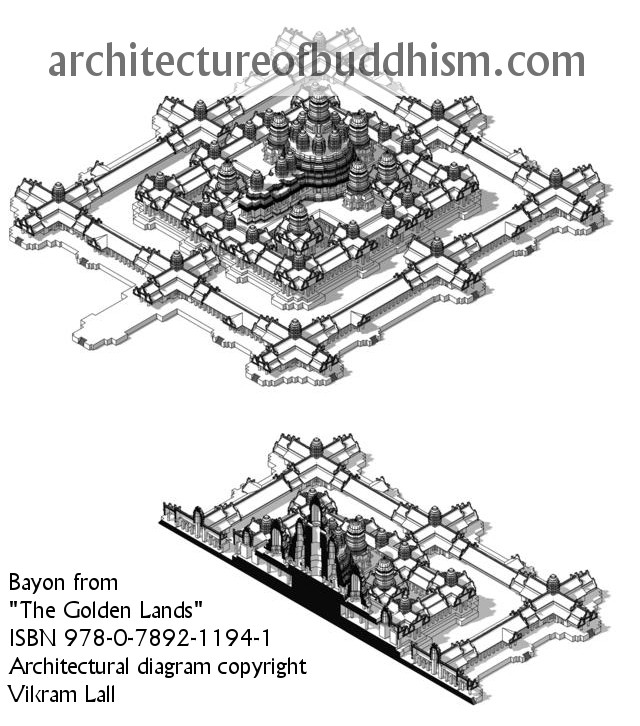 Bayon Temple at Angkor, Cambodia - Diagram from The Golden Lands book