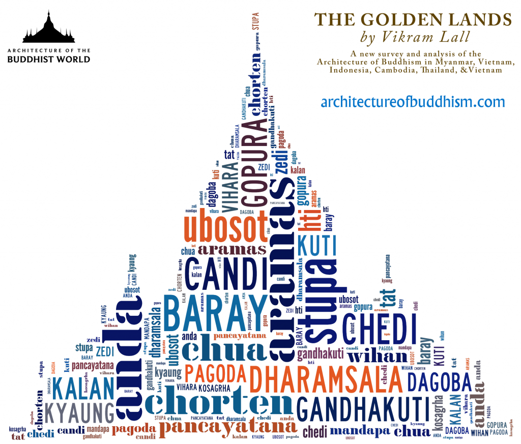 A pagoda made from a word cloud of Buddhist architectural terms... click to download full size